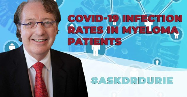 covid 19 infections for myeloma patients