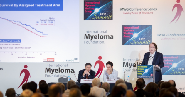 2018 International Myeloma Working Group Summit panel